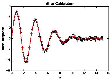 Calibration Using LMFIT — MATK 0 documentation